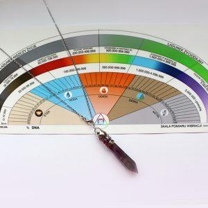 Zestaw: Skala pomiaru wibracji + wahadełko Ametyst