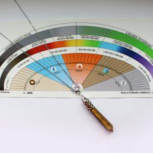 Zestaw: Skala pomiaru wibracji + wahadełko Tygrysie oko